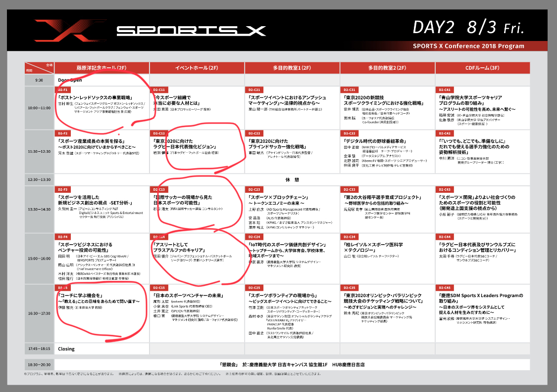 SPORTS X CONFERENCE 8/3 セッションNo.4